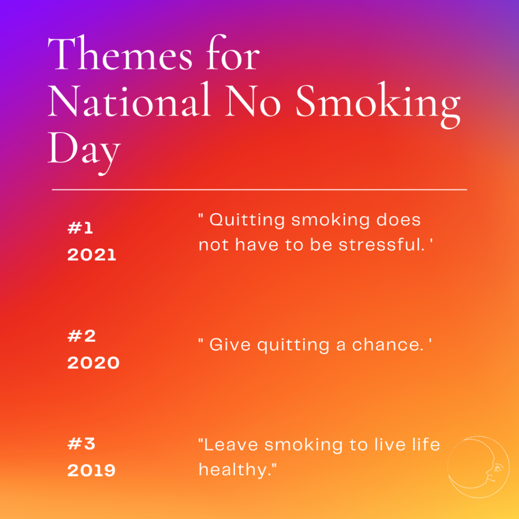 Themes for National No Smoking Day