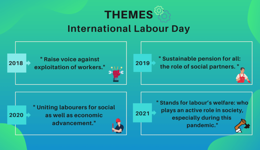 Labour Day Themes