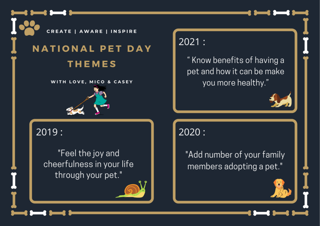 National Pet Day History